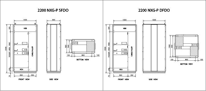 motrcon-2200-nxg-p-graph